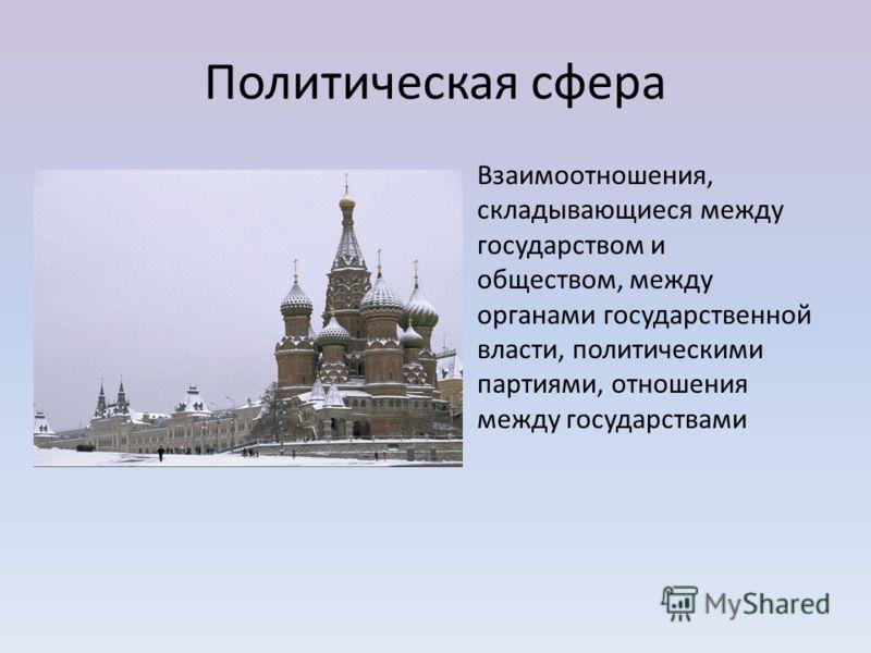 Политическая сфера Взаимоотношения, складывающиеся между государством и обществом, между органами государственной власти, политическими партиями, отношения между государствами