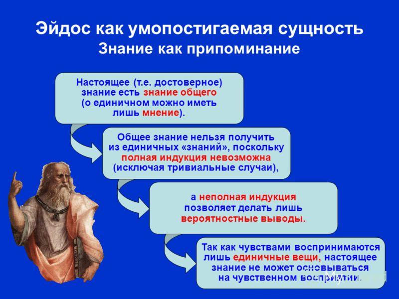 Эйдос как умопостигаемая сущность Знание как припоминание Настоящее (т.е. достоверное) знание есть знание общего (о единичном можно иметь лишь мнение). Общее знание нельзя получить из единичных «знаний», поскольку полная индукция невозможна (исключая