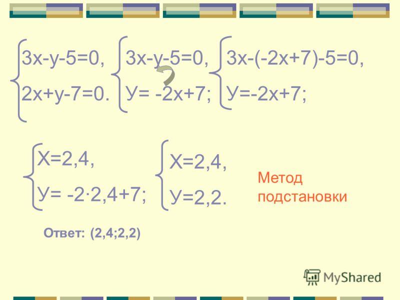 3х-у-5=0, 2х+у-7=0. 3х-у-5=0, У= -2х+7; 3х-(-2х+7)-5=0, У=-2х+7; Х=2,4, У= -22,4+7; Х=2,4, У=2,2. Ответ: (2,4;2,2) Метод подстановки