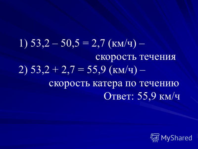 1) 53,2 – 50,5 = 2,7 (км/ч) – скорость течения 2) 53,2 + 2,7 = 55,9 (км/ч) – скорость катера по течению Ответ: 55,9 км/ч