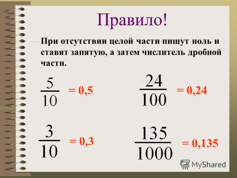 = 0,5 = 0,3 = 0,24 = 0,135 Правило! При отсутствии целой части пишут ноль и ставят запятую, а затем числитель дробной части.