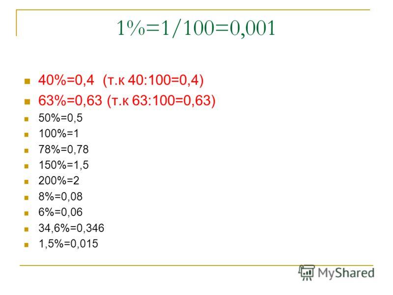 1%=1/100=0,001 40%=0,4 (т.к 40:100=0,4) 63%=0,63 (т.к 63:100=0,63) 50%=0,5 100%=1 78%=0,78 150%=1,5 200%=2 8%=0,08 6%=0,06 34,6%=0,346 1,5%=0,015