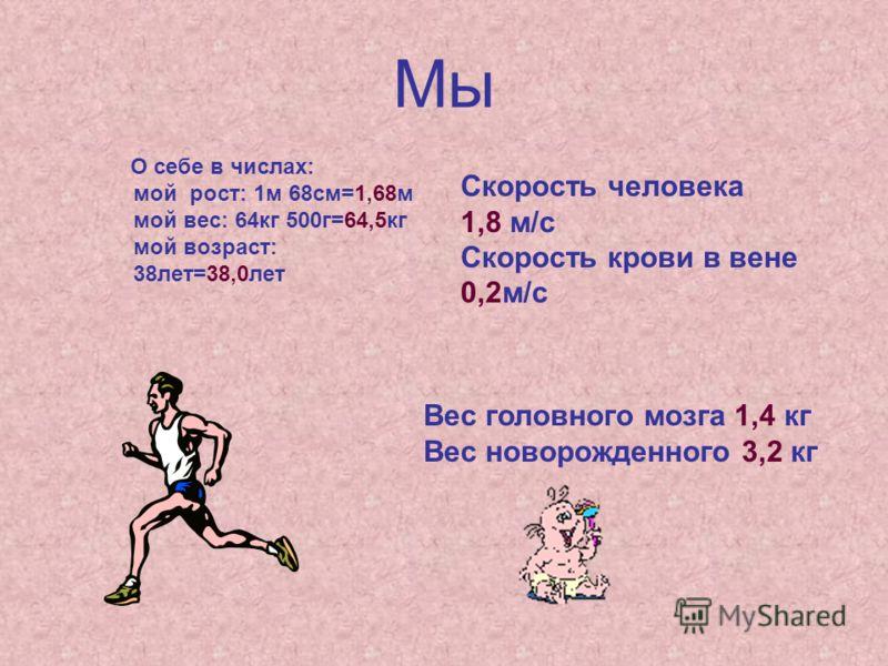 Мы О себе в числах: мой рост: 1м 68см=1,68м мой вес: 64кг 500г=64,5кг мой возраст: 38лет=38,0лет Скорость человека 1,8 м/с Скорость крови в вене 0,2м/с Вес головного мозга 1,4 кг Вес новорожденного 3,2 кг