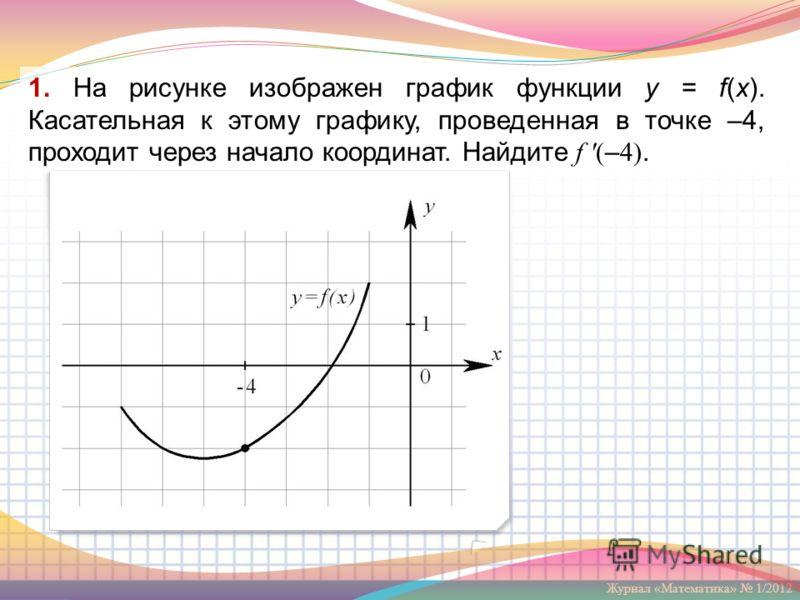 Журнал «Математика» 1/2012 1. На рисунке изображен график функции y = f(x). Касательная к этому графику, проведенная в точке –4, проходит через начало координат. Найдите f '( – 4).