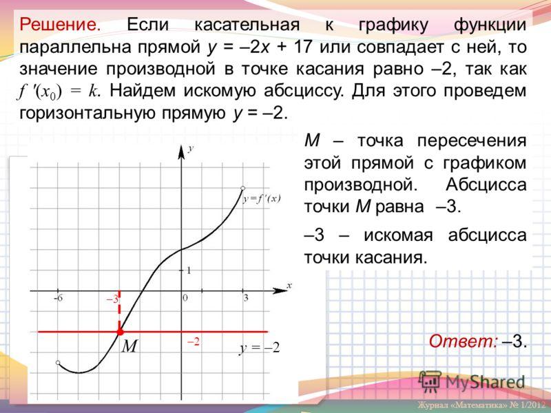 Журнал «Математика» 1/2012 –3–3 y = –2 M –2–2 Решение. Если касательная к графику функции параллельна прямой y = –2x + 17 или совпадает с ней, то значение производной в точке касания равно –2, так как f '(x 0 ) = k. Найдем искомую абсциссу. Для этого