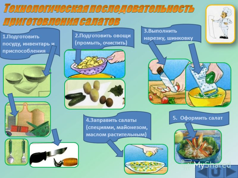 1.Подготовить посуду, инвентарь и приспособления 2.Подготовить овощи (промыть, очистить) 3.Выполнить нарезку, шинковку 4.Заправить салаты (специями, майонезом, маслом растительным) 5. Оформить салат