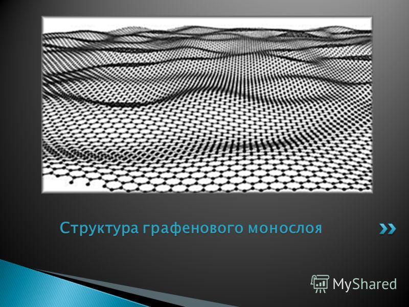 Структура графенового монослоя