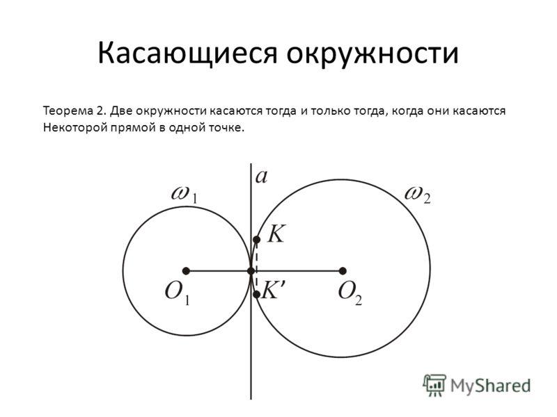 Касающиеся окружности Теорема 2. Две окружности касаются тогда и только тогда, когда они касаются Некоторой прямой в одной точке.