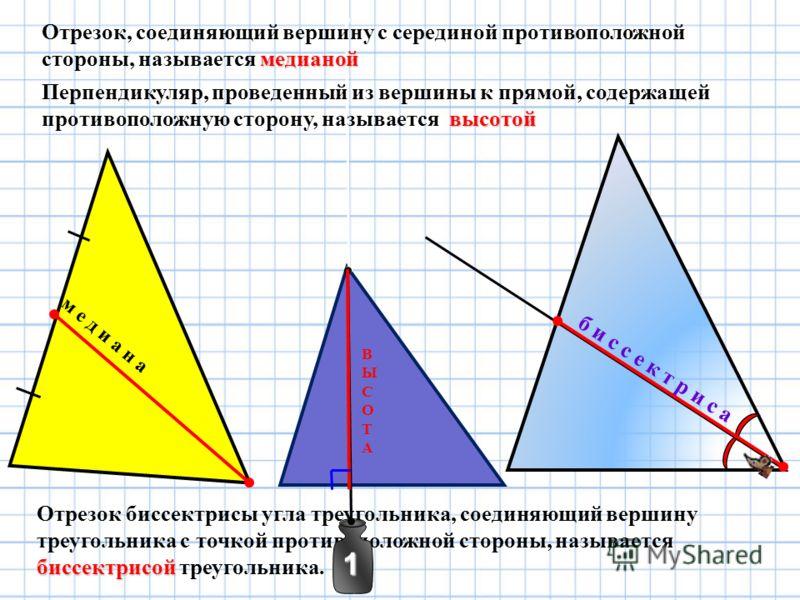 биссектрисой Отрезок биссектрисы угла треугольника, соединяющий вершину треугольника с точкой противоположной стороны, называется биссектрисой треугольника. 1 1 м е д и а н а ВЫСОТАВЫСОТА б и с с е к т р и с а высотой Перпендикуляр, проведенный из ве