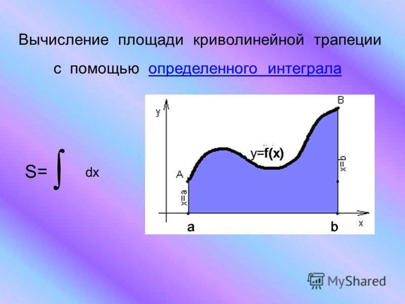 Вычисление площади криволинейной трапеции с помощью определенного интегралаопределенного интеграла S= dx ab f(x)y=f(x) ab