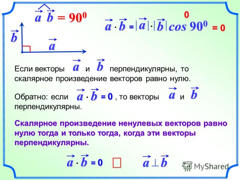 ab= a b cos 90 0 a b = 0 0 Если векторы и перпендикулярны, то скалярное произведение векторов равно нулю.ab Обратно: если, то векторы и перпендикулярны. ab = 0= 0= 0= 0ab ab = 0= 0= 0= 0 ab Скалярное произведение ненулевых векторов равно нулю тогда и