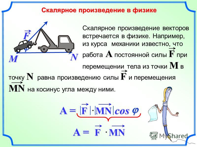 Скалярное произведение в физике A = F MN cos F N M A = F MN N F MN точку N равна произведению силы F и перемещения MN на косинус угла между ними. AF M Скалярное произведение векторов встречается в физике. Например, из курса механики известно, что раб