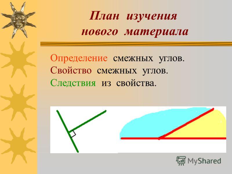 План изучения нового материала Определение смежных углов. Свойство смежных углов. Следствия из свойства.