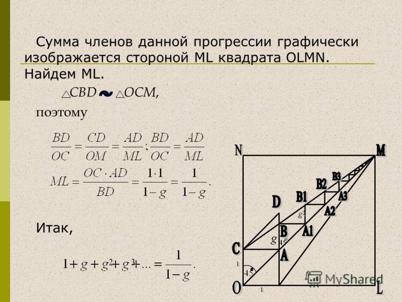 Сумма членов данной прогрессии графически изображается стороной ML квадрата OLMN. Найдем ML. CBD OCM, поэтому Итак, g
