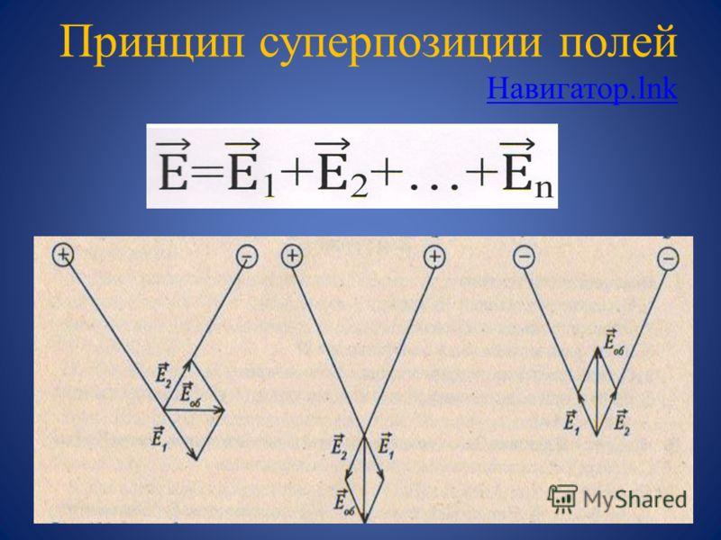 Принцип суперпозиции полей Навигатор.lnk Навигатор.lnk