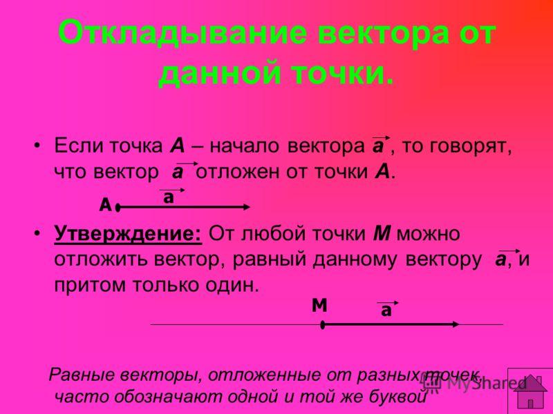Откладывание вектора от данной точки. Если точка А – начало вектора а, то говорят, что вектор а отложен от точки А. Утверждение: От любой точки М можно отложить вектор, равный данному вектору а, и притом только один. Равные векторы, отложенные от раз