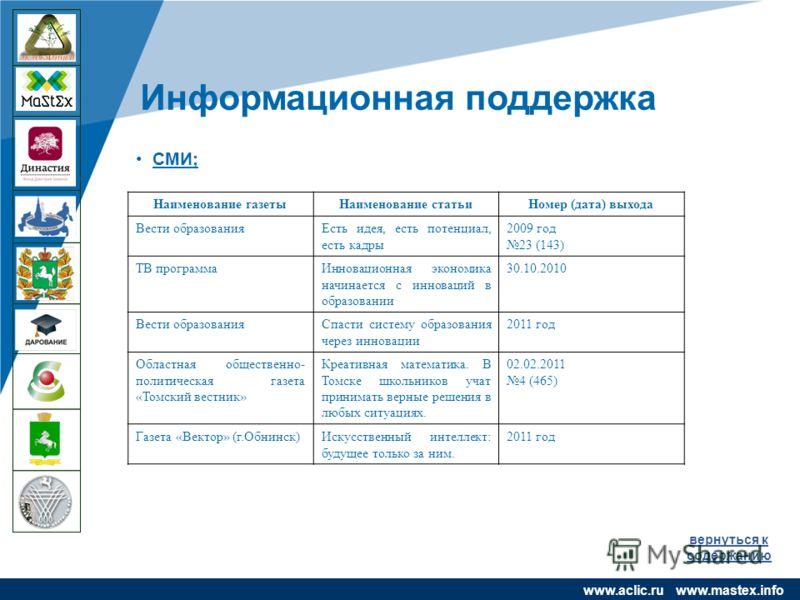 www.company.com чяс Информационная поддержка www.aclic.ru www.mastex.info вернуться к содержанию Наименование газетыНаименование статьиНомер (дата) выхода Вести образованияЕсть идея, есть потенциал, есть кадры 2009 год 23 (143) ТВ программаИнновацион