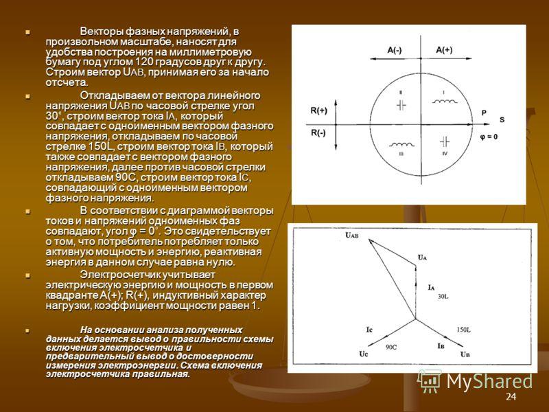 24 Векторы фазных напряжений, в произвольном масштабе, наносят для удобства построения на миллиметровую бумагу под углом 120 градусов друг к другу. Строим вектор U АВ, принимая его за начало отсчета. Векторы фазных напряжений, в произвольном масштабе