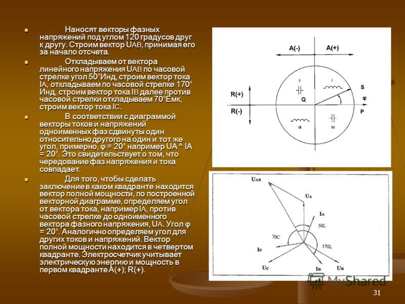 31 Наносят векторы фазных напряжений под углом 120 градусов друг к другу. Строим вектор U АВ, принимая его за начало отсчета. Наносят векторы фазных напряжений под углом 120 градусов друг к другу. Строим вектор U АВ, принимая его за начало отсчета. О