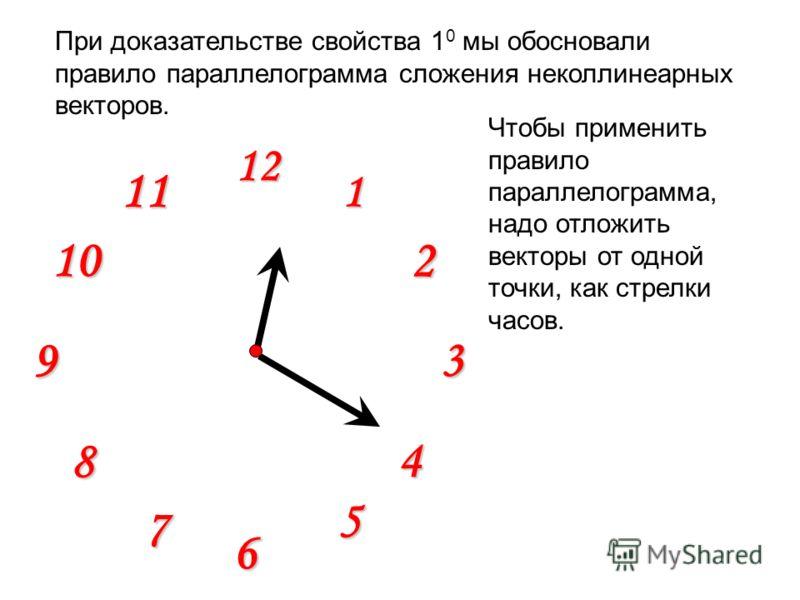1 2 9 61211 10 8 7 4 5 3 При доказательстве свойства 1 0 мы обосновали правило параллелограмма сложения неколлинеарных векторов. Чтобы применить правило параллелограмма, надо отложить векторы от одной точки, как стрелки часов.
