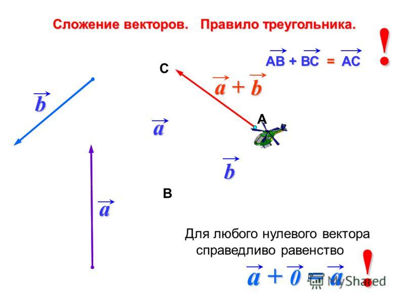 Сложение векторов. Правило треугольника. Сложение векторов. Правило треугольника.a ab b a + b А В С АВ + ВС = АС a + 0 = a ! ! Для любого нулевого вектора справедливо равенство