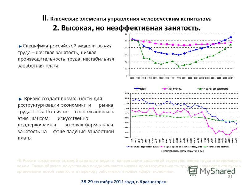 21 Специфика российской модели рынка труда – жесткая занятость, низкая производительность труда, нестабильная заработная плата Кризис создает возможности для реструктуризации экономики и рынка труда. Пока Россия не воспользовалась этим шансом: искусс