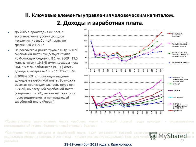 22 До 2005 г. происходил не рост, а восстановление уровня доходов населения и заработной платы по сравнению с 1991 г. На российском рынке труда в силу низкой заработной платы существует группа «работающих бедных». В 1 кв. 2009 г.13,5 млн. занятых ( 1