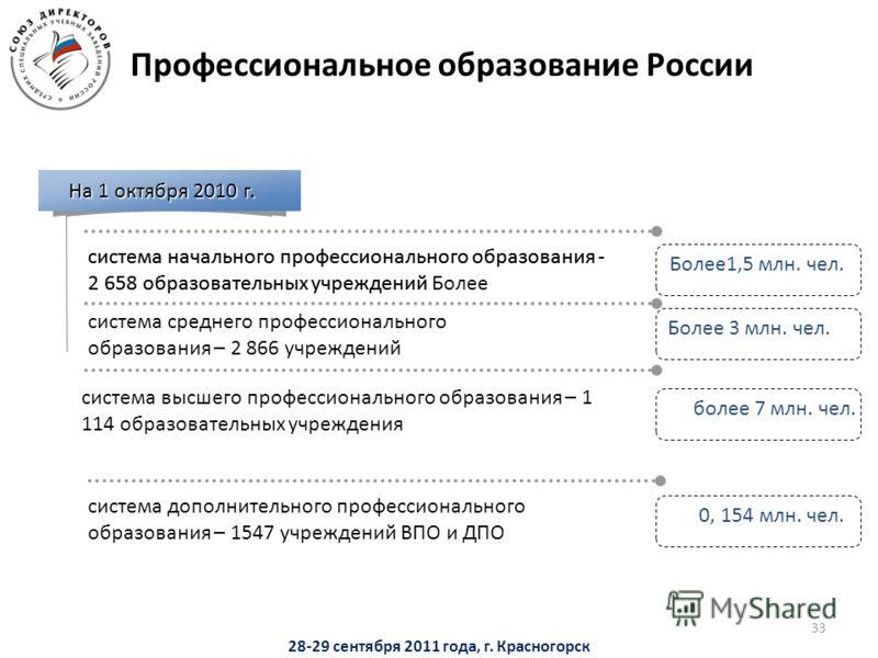 33 Профессиональное образование России На 1 октября 2010 г. система высшего профессионального образования – 1 114 образовательных учреждения система среднего профессионального образования – 2 866 учреждений система начального профессионального образо