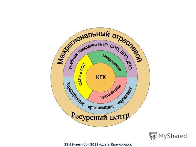 КГК 28-29 сентября 2011 года, г. Красногорск