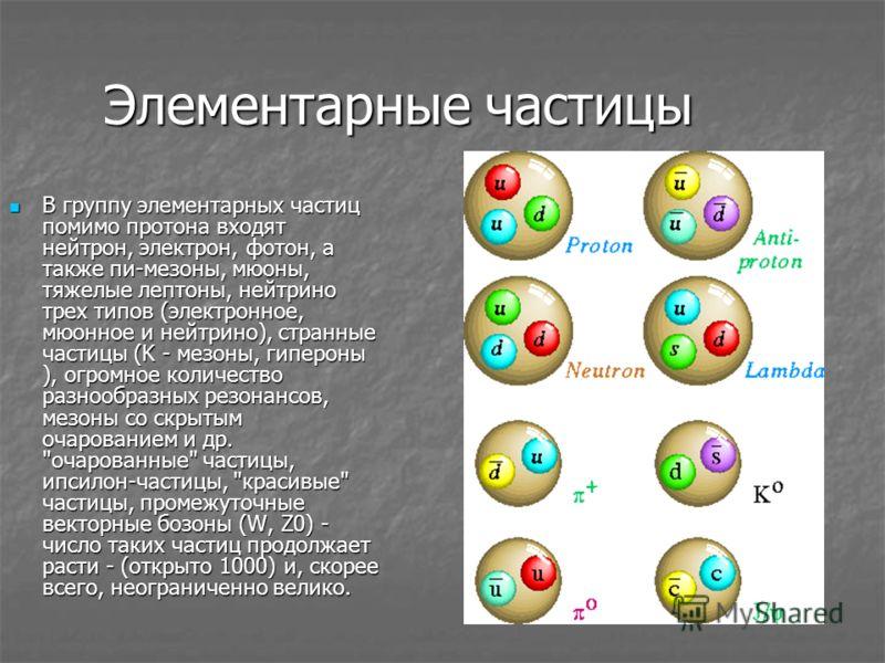 Элементарные частицы В группу элементарных частиц помимо протона входят нейтрон, электрон, фотон, а также пи-мезоны, мюоны, тяжелые лептоны, нейтрино трех типов (электронное, мюонное и нейтрино), странные частицы (K - мезоны, гипероны ), огромное кол