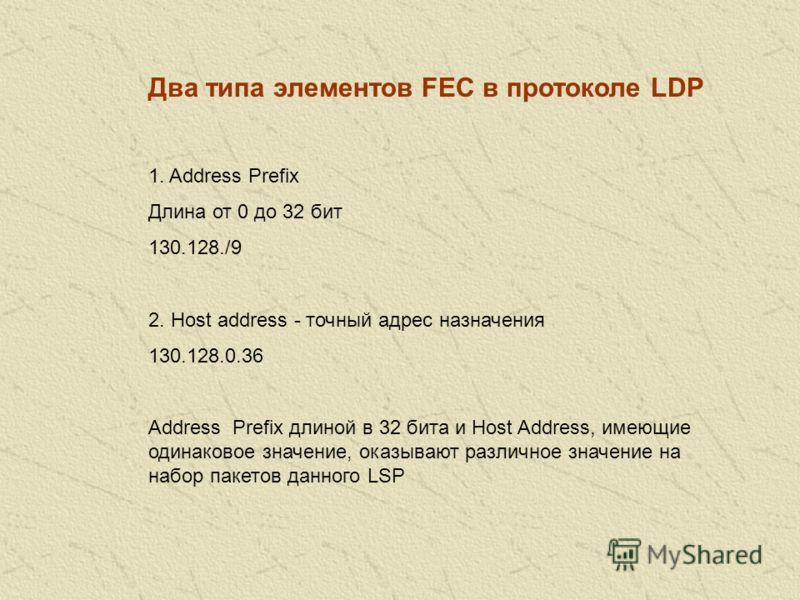 Задание FEC в протоколе LDP FEC определяет набор пакетов, которые продвигаются по определенному пути LSP FEC является набором элементов FEC Каждый элемент FEC задает подмножество пакетов, отображаемых на данный LSP Элемент 1Элемент 2Элемент 3 FEC Агр