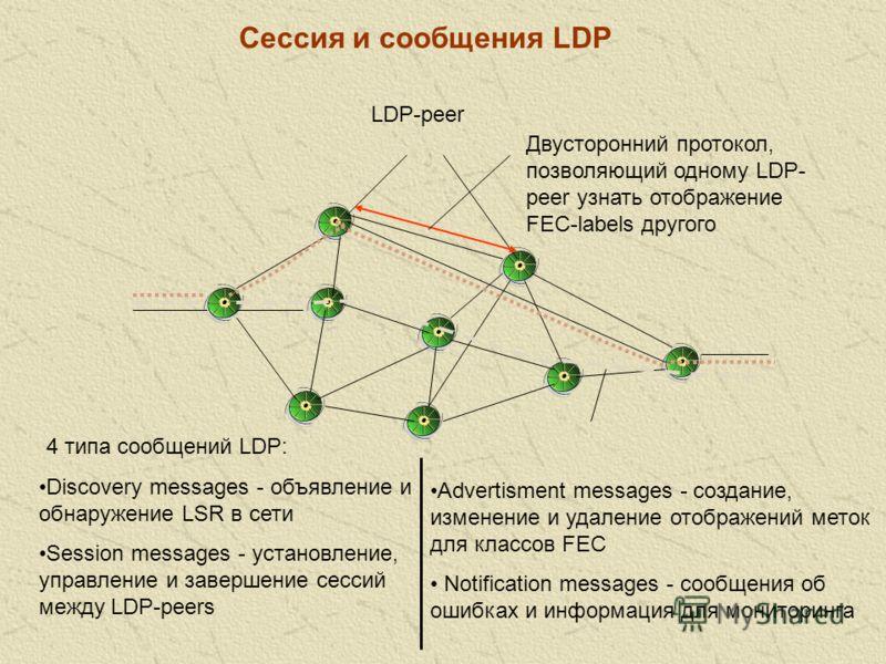 Label Distribution Protocol (RFC 3036) Протокол LDP представляет собой набор процедур, с помощью которых один Label Switch Router (LSR) информирует другой о значении меток, используемых для продвижения пакетов между ними и через них. LDP отображает м