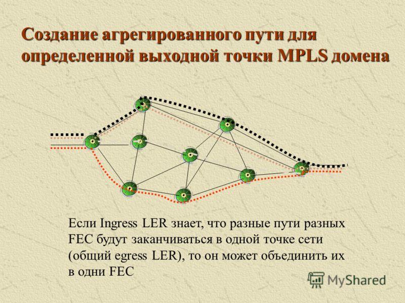 Методы распространения иерархии меток (2) 1 вариант: Дальние соседи направленно посылают метки друг другу, как если бы они были местными 2 вариант: Дальние соседи косвенно посылают метки друг другу, помещая их в стек сообщений LDP и направляя местным