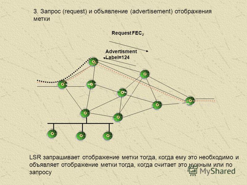 1. Discovery message - Hello Сообщение Hello рассылается периодически всем LSR подсети по известному групповому IP-адресу. Используется протокол UDP и известный LDP-порт Сообщения Hello 2. LSR, знающий о других LSR, может установить с каким-либо LSR
