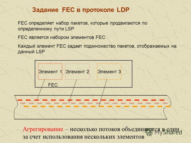 Полный набор сообщений протокола LDP