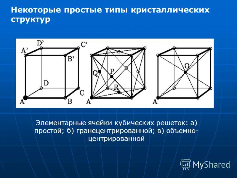 Некоторые простые типы кристаллических структур Элементарные ячейки кубических решеток: а) простой; б) гранецентрированной; в) объемно- центрированной
