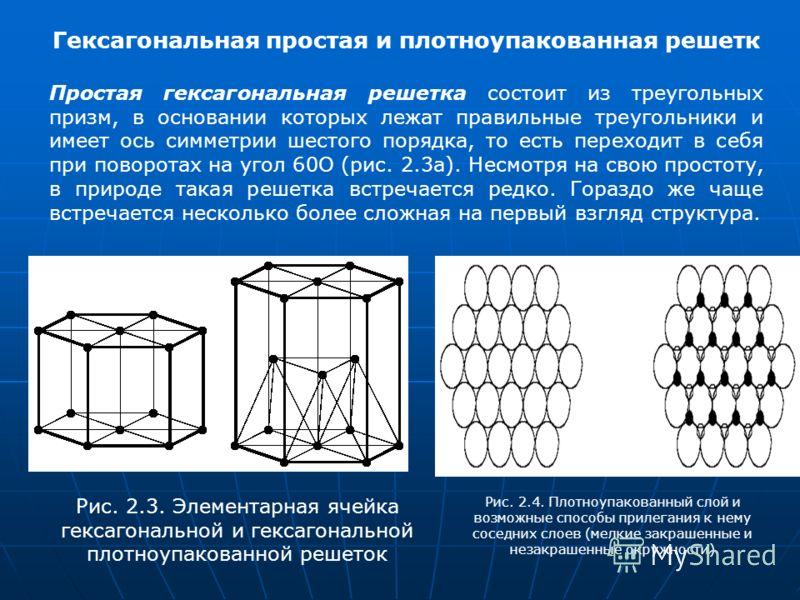 Гексагональная простая и плотноупакованная решетк Простая гексагональная решетка состоит из треугольных призм, в основании которых лежат правильные треугольники и имеет ось симметрии шестого порядка, то есть переходит в себя при поворотах на угол 60O
