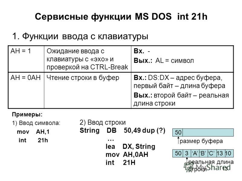 13 Сервисные функции MS DOS int 21h 1. Функции ввода с клавиатуры Примеры: 1) Ввод символа: mov AH,1 int 21h AH = 1Ожидание ввода с клавиатуры с «эхо» и проверкой на CTRL-Break Вх. - Вых.: AL = символ 2) Ввод строки String DB 50,49 dup (?) … lea DX,