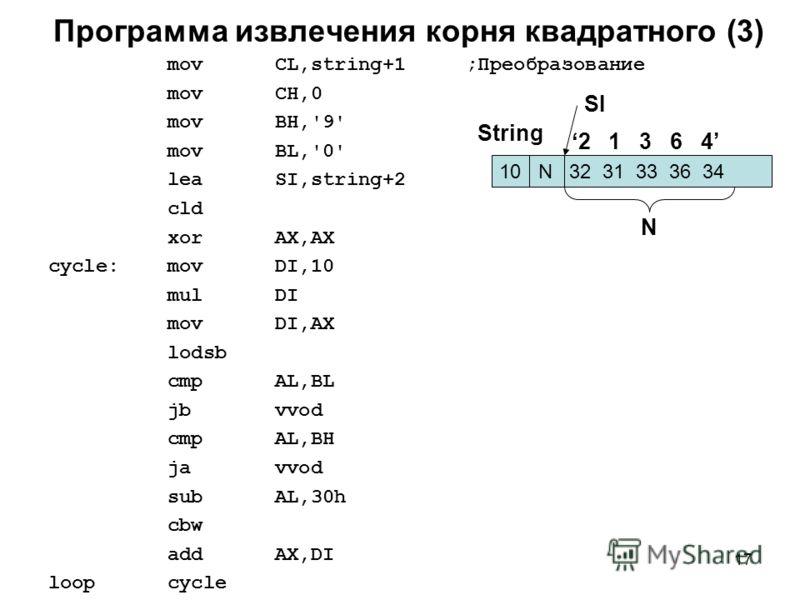 17 Программа извлечения корня квадратного (3) mov CL,string+1 ;Преобразование mov CH,0 mov BH,'9' mov BL,'0' lea SI,string+2 cld xor AX,AX cycle: mov DI,10 mul DI mov DI,AX lodsb cmp AL,BL jb vvod cmp AL,BH ja vvod sub AL,30h cbw add AX,DI loop cycle