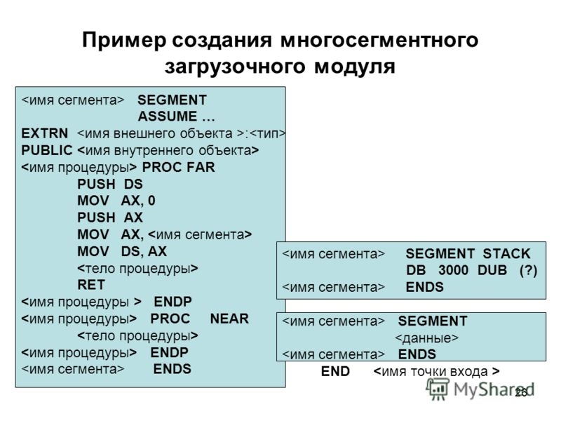 26 Пример создания многосегментного загрузочного модуля SEGMENT STACK DB 3000 DUB (?) ENDS SEGMENT ENDS END SEGMENT ASSUME … EXTRN : PUBLIC PROC FAR PUSH DS MOV AX, 0 PUSH AX MOV AX, MOV DS, AX RET ENDP PROC NEAR ENDP ENDS