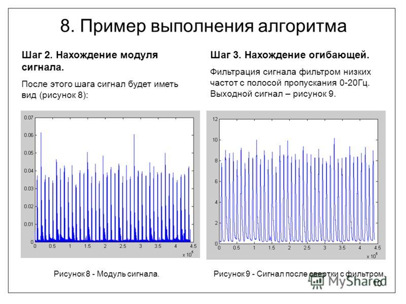 10 8. Пример выполнения алгоритма Шаг 2. Нахождение модуля сигнала. После этого шага сигнал будет иметь вид (рисунок 8): Шаг 3. Нахождение огибающей. Фильтрация сигнала фильтром низких частот с полосой пропускания 0-20Гц. Выходной сигнал – рисунок 9.