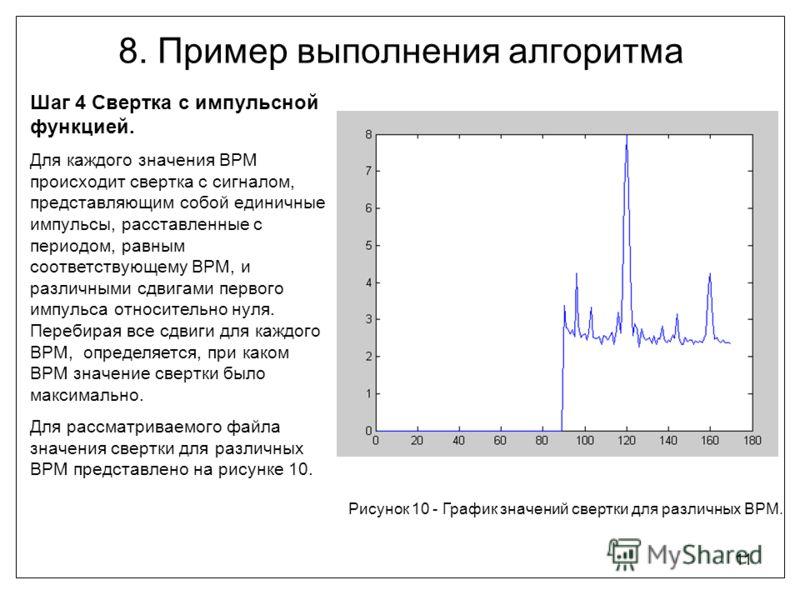 11 8. Пример выполнения алгоритма Шаг 4 Свертка с импульсной функцией. Для каждого значения BPM происходит свертка с сигналом, представляющим собой единичные импульсы, расставленные с периодом, равным соответствующему BPM, и различными сдвигами перво