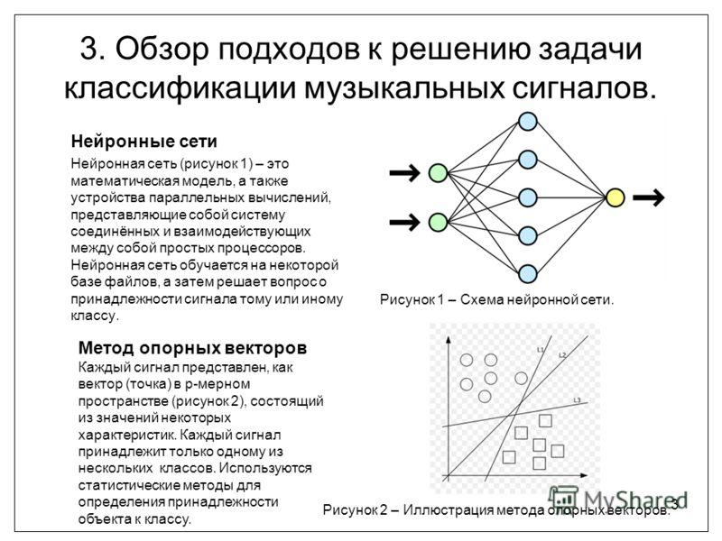 3 3. Обзор подходов к решению задачи классификации музыкальных сигналов. Нейронные сети Нейронная сеть (рисунок 1) – это математическая модель, а также устройства параллельных вычислений, представляющие собой систему соединённых и взаимодействующих м