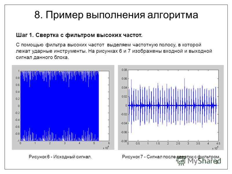 9 8. Пример выполнения алгоритма Шаг 1. Свертка с фильтром высоких частот. С помощью фильтра высоких частот выделяем частотную полосу, в которой лежат ударные инструменты. На рисунках 6 и 7 изображены входной и выходной сигнал данного блока. Рисунок