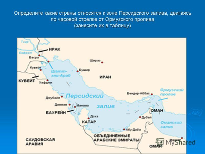 Определите какие страны относятся к зоне Персидского залива, двигаясь по часовой стрелке от Ормузского пролива (занесите их в таблицу)