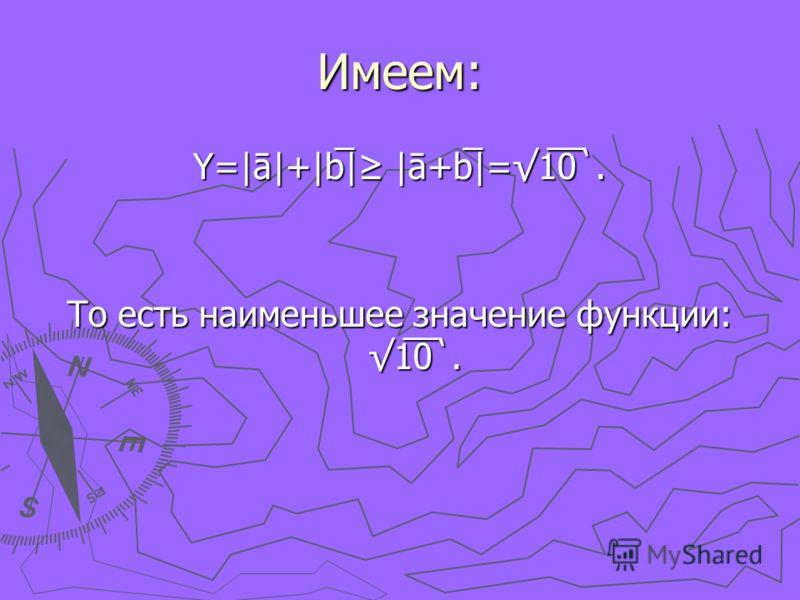 Имеем: Y=|ā|+|b̅| |ā+b̅|=1̅0̅. То есть наименьшее значение функции: 1̅0̅.