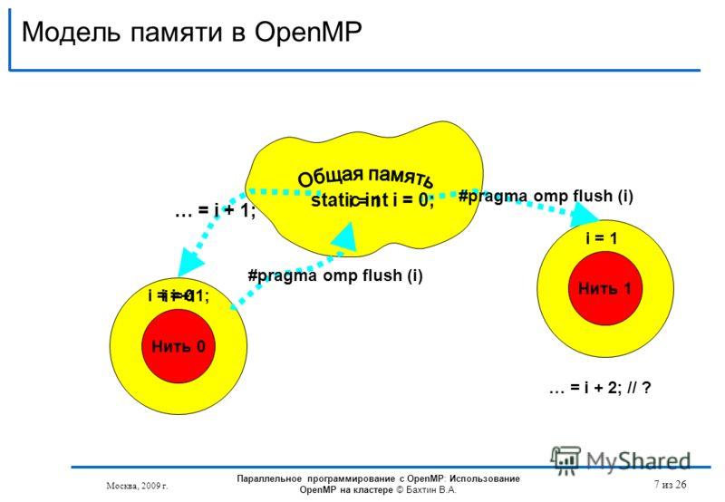 001 Модель памяти в OpenMP Москва, 2009 г. 7 из 26 Нить 0 001 Нить 1 static int i = 0; … = i + 1; i = i + 1; i = 0 i = 1 … = i + 2; // ? #pragma omp flush (i) i = 1 Параллельное программирование с OpenMP: Использование OpenMP на кластере © Бахтин В.А