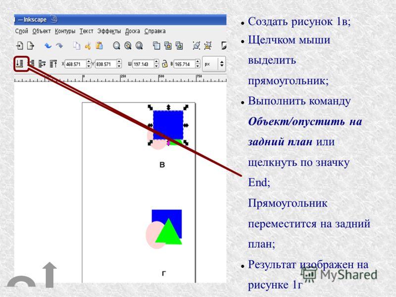 Создать рисунок 1в; Щелчком мыши выделить прямоугольник; Выполнить команду Объект/опустить на задний план или щелкнуть по значку End; Прямоугольник переместится на задний план; Результат изображен на рисунке 1г