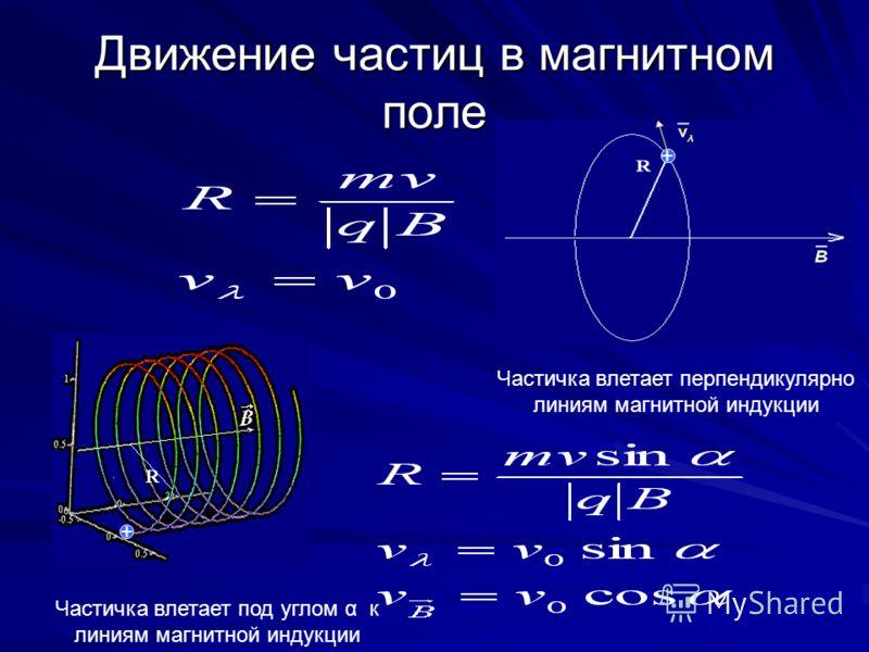 Движение частиц в электрическом поле Частичка влетает II линиям напряженности электрического поля Частичка влетает под углом α к линиям напряженности электрического поля v + Ea EE x y х +