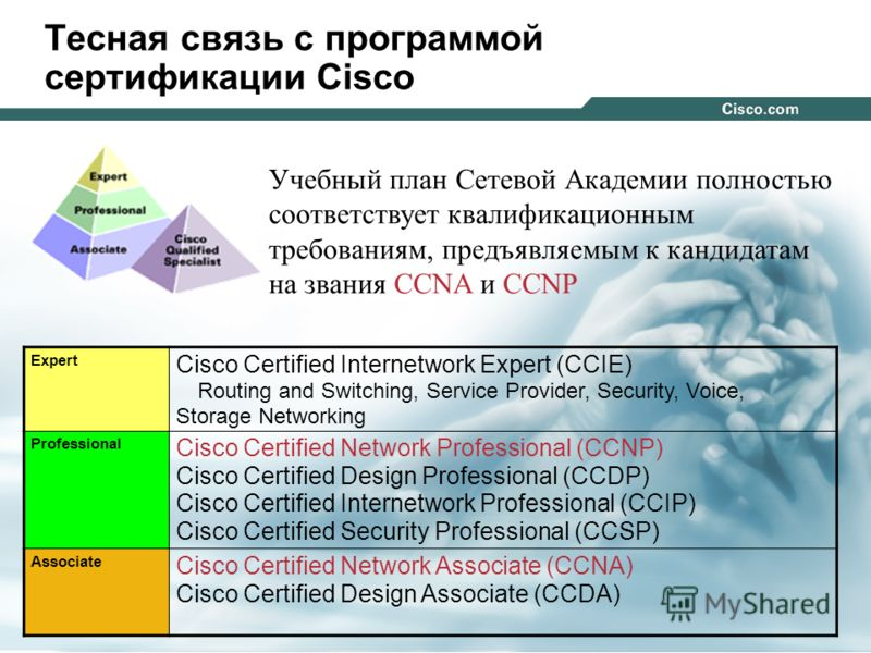 10 © 2004 Cisco Systems, Inc. All rights reserved. Тесная связь с программой сертификации Cisco Expert Cisco Certified Internetwork Expert (CCIE) Routing and Switching, Service Provider, Security, Voice, Storage Networking Professional Cisco Certifie